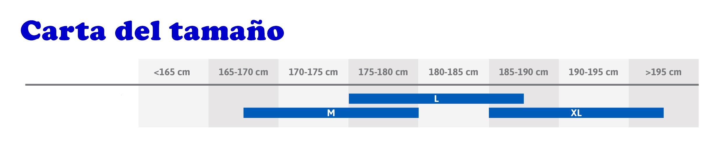 Carta de medidas de bicicletas según talla